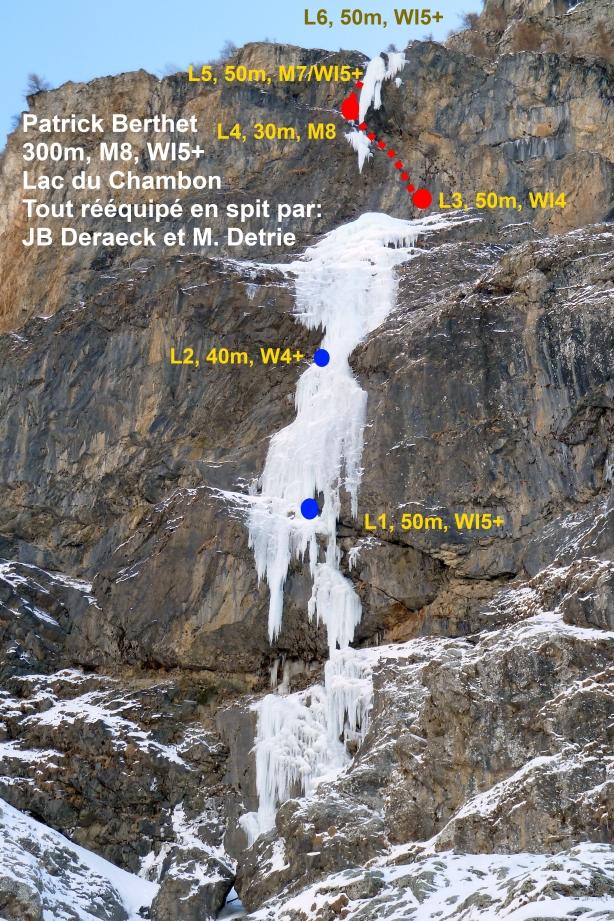 Topo cascade Patrick Berthet